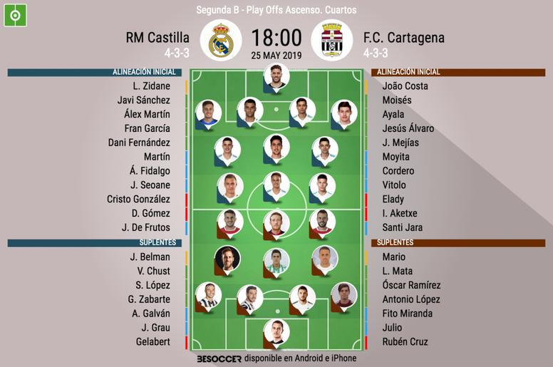 Onces del Castilla-Cartagena. BeSoccer
