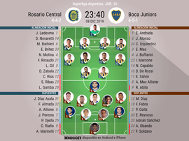 Sigue el directo del Rosario Central-Boca Juniors. BeSoccer
