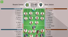 Sigue el directo del Rosario Central-Boca Juniors. BeSoccer