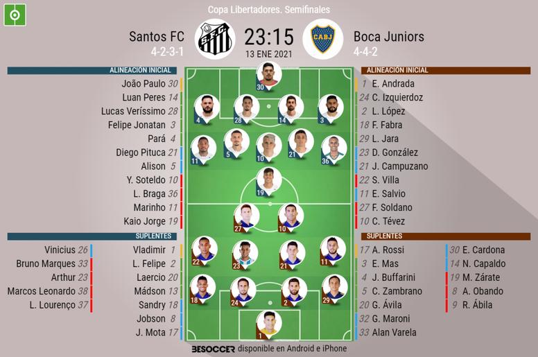 Onces oficiales del Santos-Boca, partido de vuelta de las 'semis' de la Libertadores 2020. BeSoccer