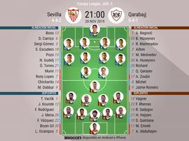 Sigue el directo del Sevilla-Qarabag. BeSoccer