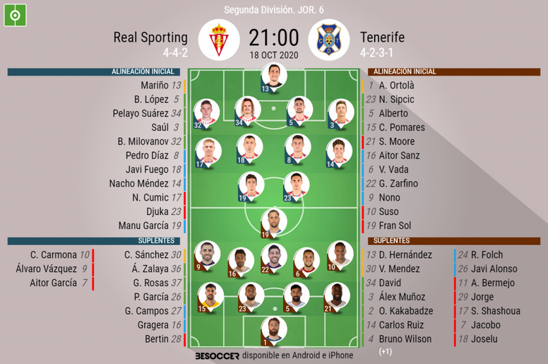 Sigue el directo del Sporting-Tenerife. BeSoccer