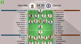 Onces oficiales del Tigres-Cruz Azul, final de la Leagues Cup 2019. BeSoccer