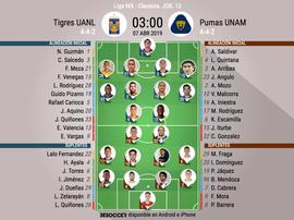 Onces oficiales del Tigres-Pumas, partido correspondiente a la Jornada 13 del Clausura de México. BS