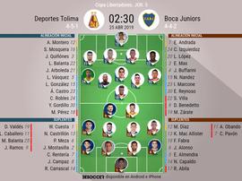Onces oficiales del Tolima-Boca Juniors. BeSoccer