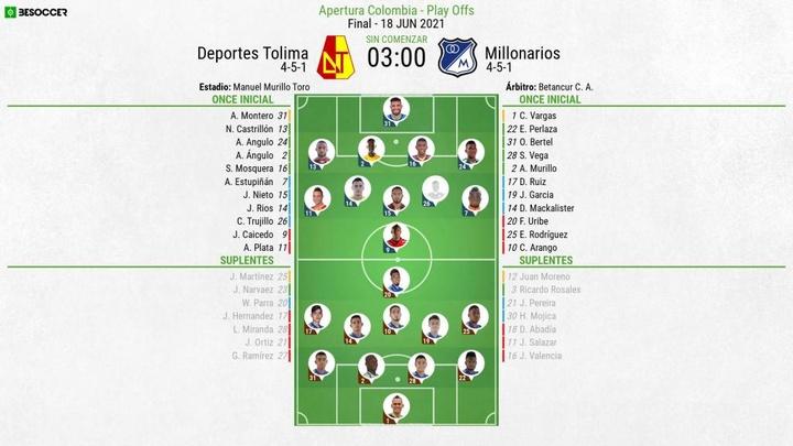 Onces oficiales del Tolima-Millonarios, ida de la final del Apertura Colombiano 2021. BeSoccer