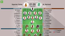 Onces oficiales del Tolima-Nacional, partido de vuelta de cuartos de Copa Colombia 2019. BeSoccer
