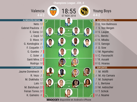 Onces oficiales del Valencia-Young Boys. BeSoccer
