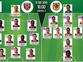 Onces del West Ham-Hull correspondiente a la jornada 17 de la Premier 16-17. Be Soccer