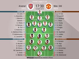 Onze do Arsenal - Man. United 30ªjornada. BeSoccer
