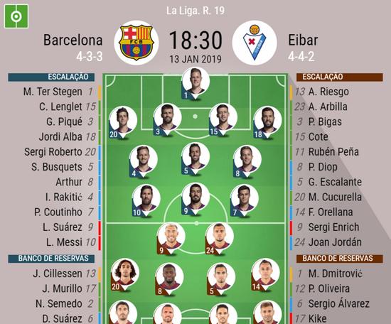 Onze do Barcelona - Eibar para La Liga.13/01/19.BeSoccer