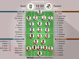 Onze do Brasil - Panamá. Besoccer