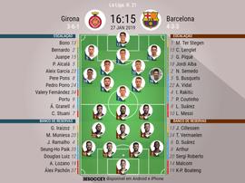 Onze do Girona - Barcelona 21º jornada. BeSoccer