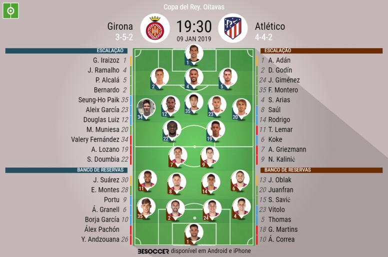 Onze do Girona e Atlético válido para os oitavos da copa do rei 09/01/2018. BeSoccer