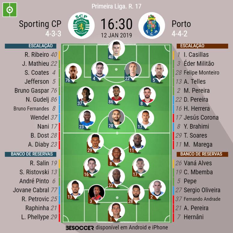 Onze do Sporting - Porto para o jogo da Liga Portuguesa 12/01/2019. BeSoccer