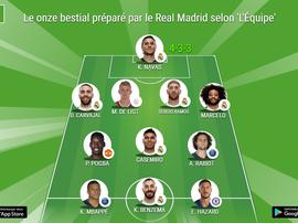 Onze du Real Madrid selon 'L'Équipe' pour la saison 2019-20. BeSoccer