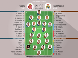 Onze Girona - Real Copa do Rei 31/01/2019. BeSoccer