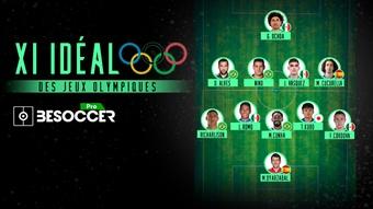 Le XI idéal des Jeux olympiques de Tokyo 2021. BeSoccer Pro