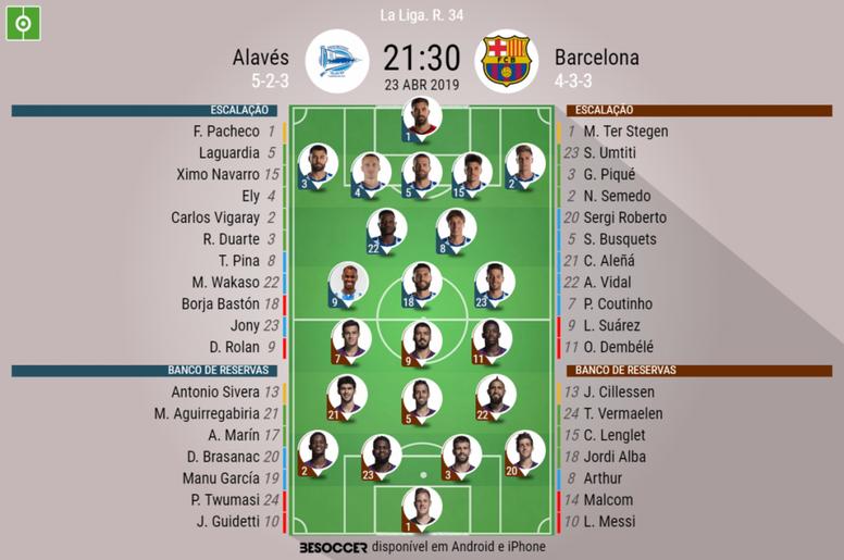 Onze inicial Alavés - Barcelona da 34ª jornada da Liga Espanhola. BeSoccer