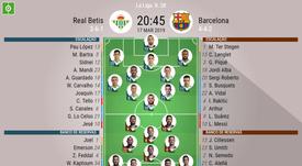 Onze inicial Betis - Barcelona da 28ªjornada. BeSoccer