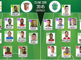 Onze inicial Braga - Sporting Taça da liga 23/01.BeSoccer