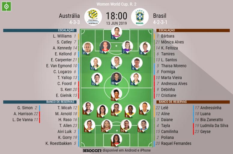 Onze inicial da Austrália e Brasil para a fase de grupos do Mundial Feminino. BeSoccer