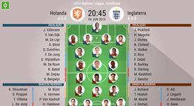 Onze inicial de Holanda e Inglaterra para a meia final da Liga das Nações. BeSoccer