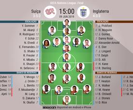 Onze inicial de Suíça e Inglaterra para a disputa do 3º e 4º lugar da Liga das Nações. BeSoccer