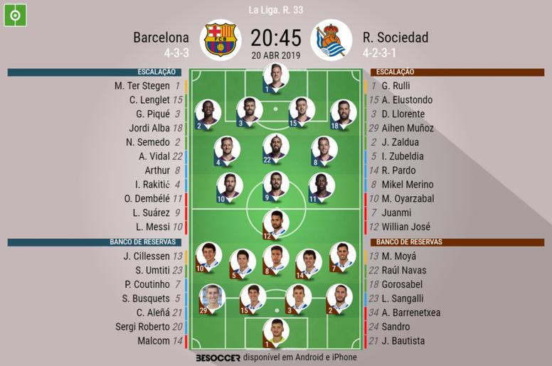 Onze inicial do Barcelona e da Real Sociedad da 33ª jornada. BeSoccer