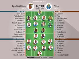 Onze inicial do Braga - Porto para a 27ª jornada. BeSoccer