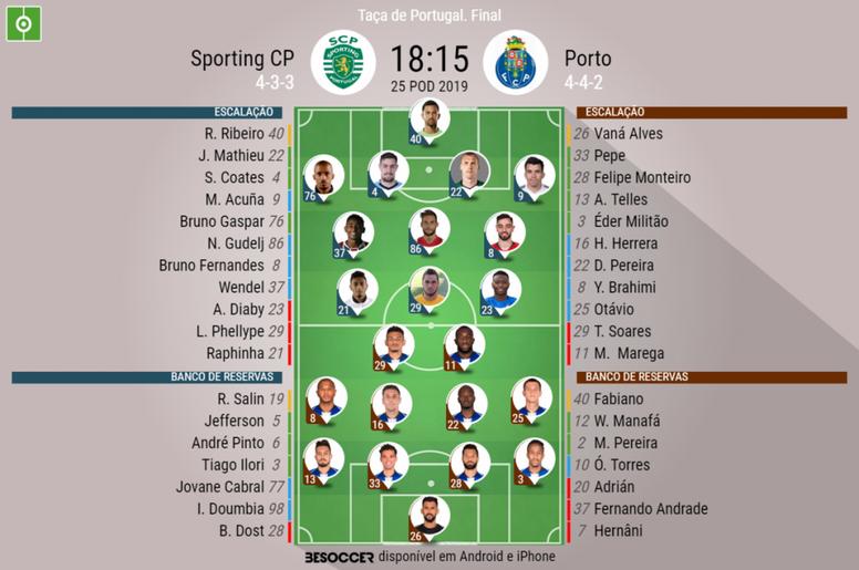 Onze inicial do Sporting - FC Porto para a final da Taça de Portugal. BeSoccer
