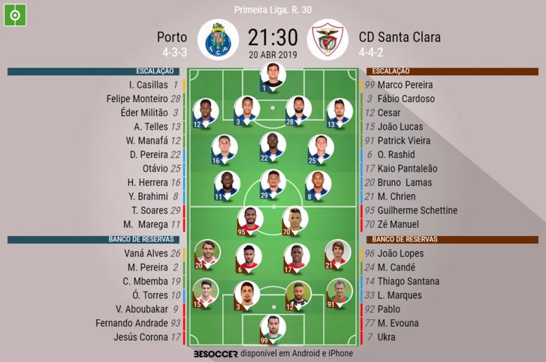 Onze inicial FC Porto - Santa Clara da 30ª jornada. BeSoccer