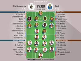 Onze inicial Portimonense - FC Porto da 29ª jornada. BeSoccer
