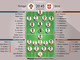 Onze inicial Portugal - Sérvia Qualificação Europeu. Besoccer