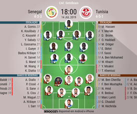 Onze inicial Senegal - Tunísia para as meias finais da CAN. BeSoccer