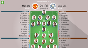 Onze inizial United - City da jornada 31 da Premier League. BeSoccer