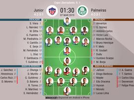 Alineaciones confirmadas en el Junior-Palmeiras. BeSoccer