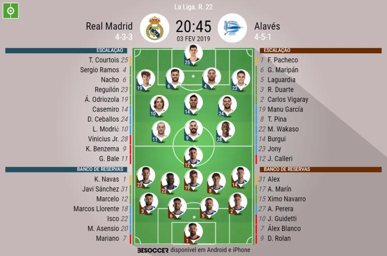 Onze Real Madrid - Alavés 03/02/2019. BeSoccer