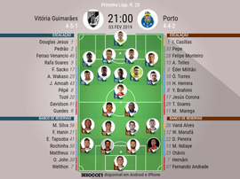 Onze Vitória - Porto para a 20ª jornada. BeSoccer