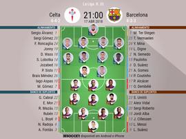 Onzes confirmados do Celta-Barcelona, 17/04/2018, jº33, Laliga. BeSoccer