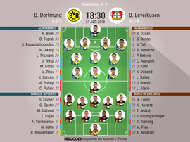 Os onzes de Dortmund e Leverkusen para o duelo deste sábado. BeSoccer