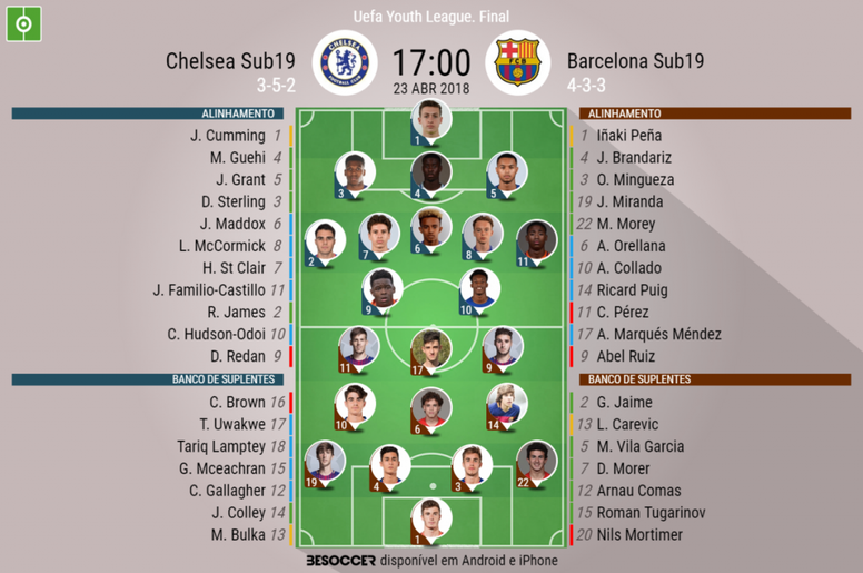 Official lineups for the final of the UEFA Youth League between Chelsea and Barca. BeSoccer