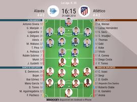 Os onzes de Alavés e Atlético para o duelo deste domingo. BeSoccer