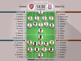 Os onzes de Arsenal e Stoke para o encontro deste domingo. BeSoccer