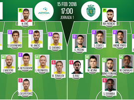Os onzes do Astana-Sporting CP. BeSoccer