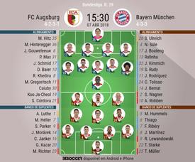 Os onzes de Augsburg e Bayern para o encontro deste sábado. BeSoccer