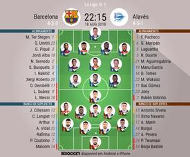 Os onzes iniciais de Barcelona e Alavés. BeSoccer