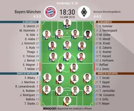 Onzes do Bayern Munique-Borussia Monchengladbach, 14-04-18. BeSoccer