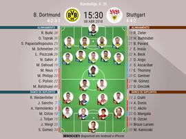 Os onzes de Dortmund e Stuttgart para o jogo deste domingo. BeSoccer