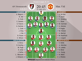 Onzes do Bournemouth-Manchester United, 18-04-18. BeSoccer